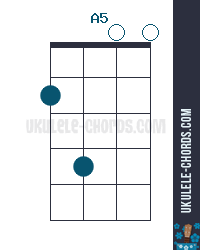 a5 ukulele chordChord Diagrams For D5 A5 E5 And G5 Understand How To Read The Diagrams #20