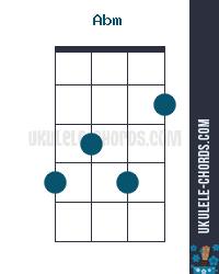 Abm Uke chord diagram