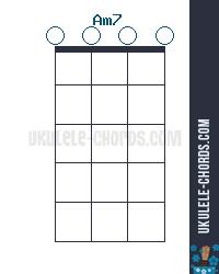 Am7 Uke chord diagram