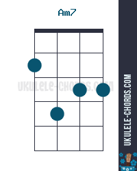 Am7 Uke chord diagram (position # 2)