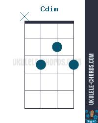 Cdim Uke chord diagram