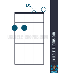 D5 Uke chord diagram
