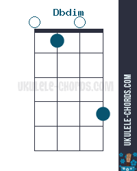 Dbdim Uke chord diagram