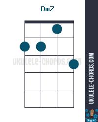 Dm7 Uke chord diagram