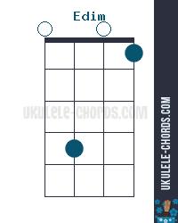 Edim Uke chord diagram