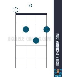 G ukulele chords