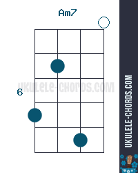 Ukulele chords am7