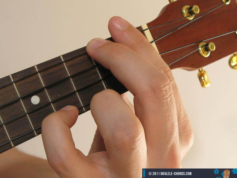 Aaug Ukulele chord
