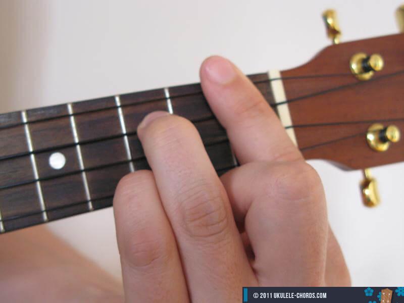 Ab6 Ukulele chord