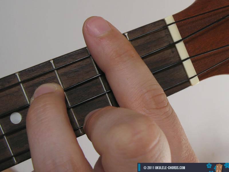 Am6 Ukulele chord