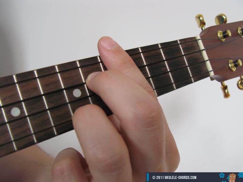 Am6 Ukulele Chord Position 2