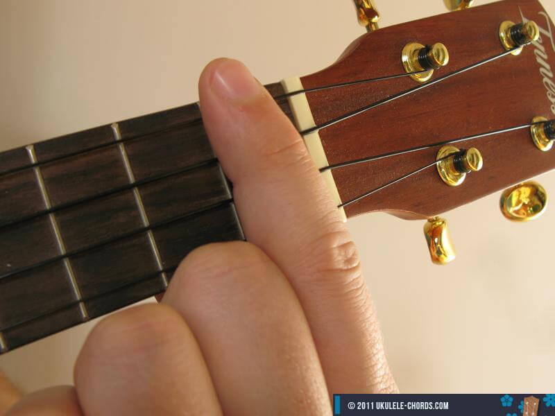A#m7 Ukulele chord