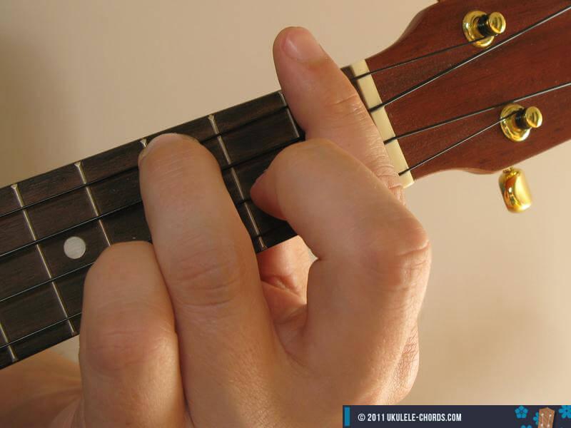 Cm Ukulele Chord D Tuning