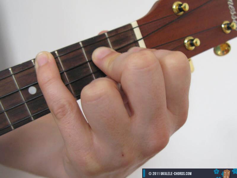 Bdim Ukulele chord