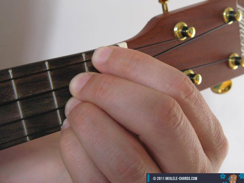 Bm6 Ukulele chord