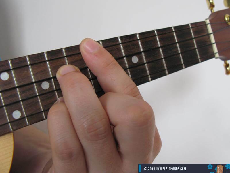 Bm7 Ukulele Chord (Position #3)