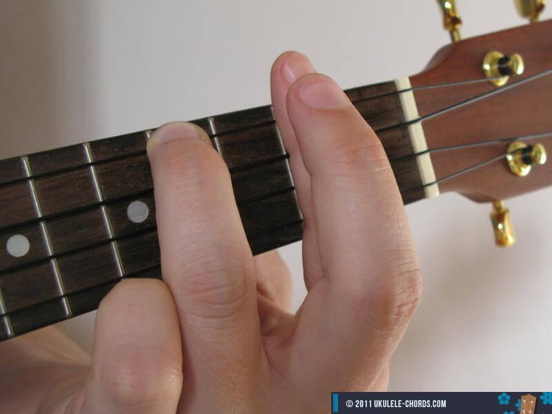 F#m Ukulele chord