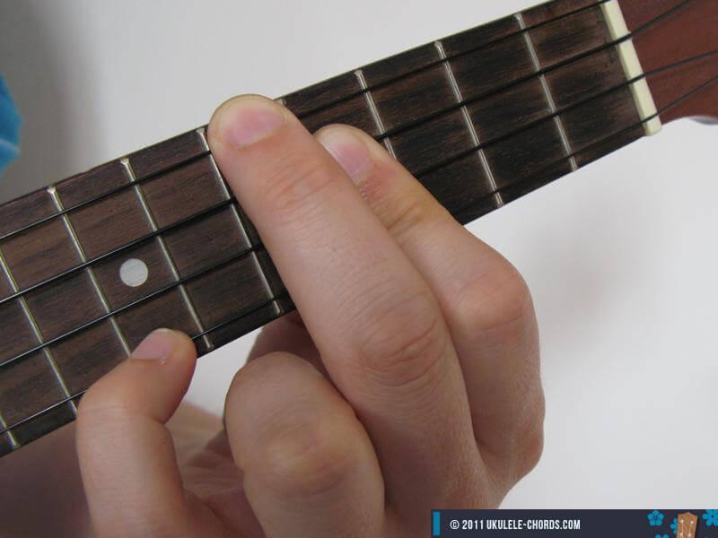 Daug Ukulele Chord Position 3 D Tuning
