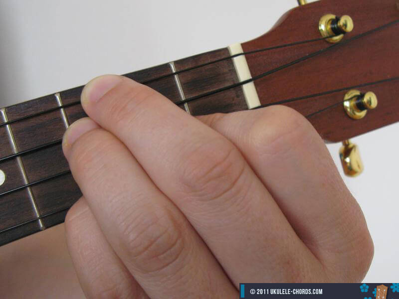 Dm7/b5 Ukulele Chord - D-Tuning