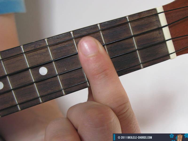 Cm Ukulele chord