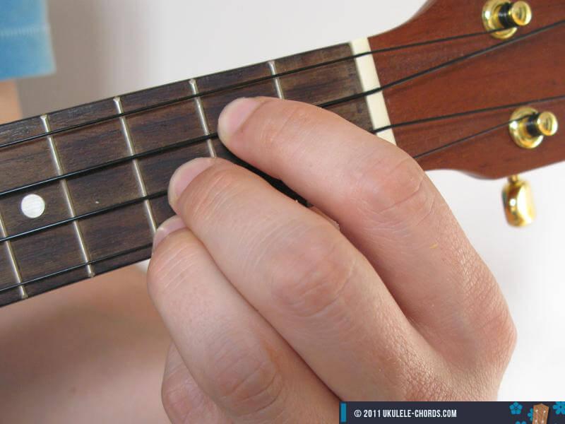 Dsus2 Ukulele Chord D Tuning