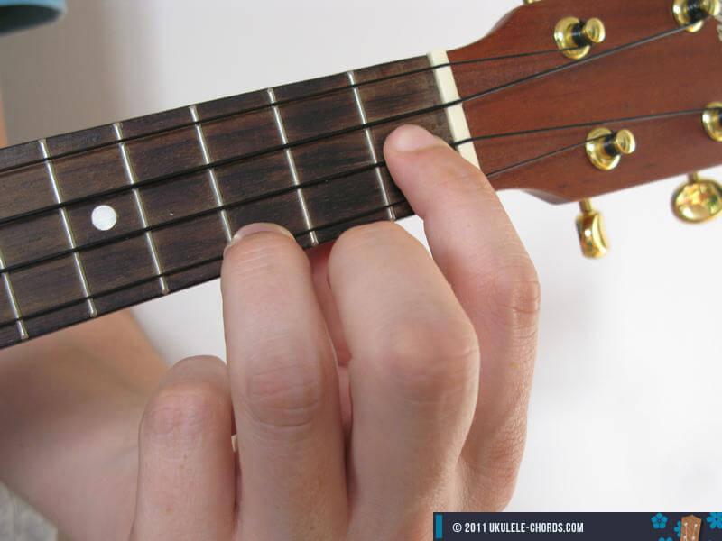 Csus4 Ukulele chord