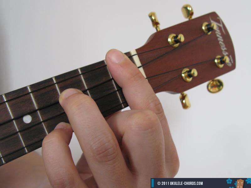 Cadd9 Ukulele Chords Choice Image Chord Chart Guitar Complete