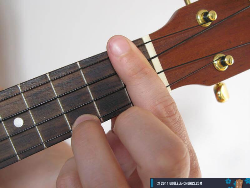 Dbmaj7 Ukulele chord
