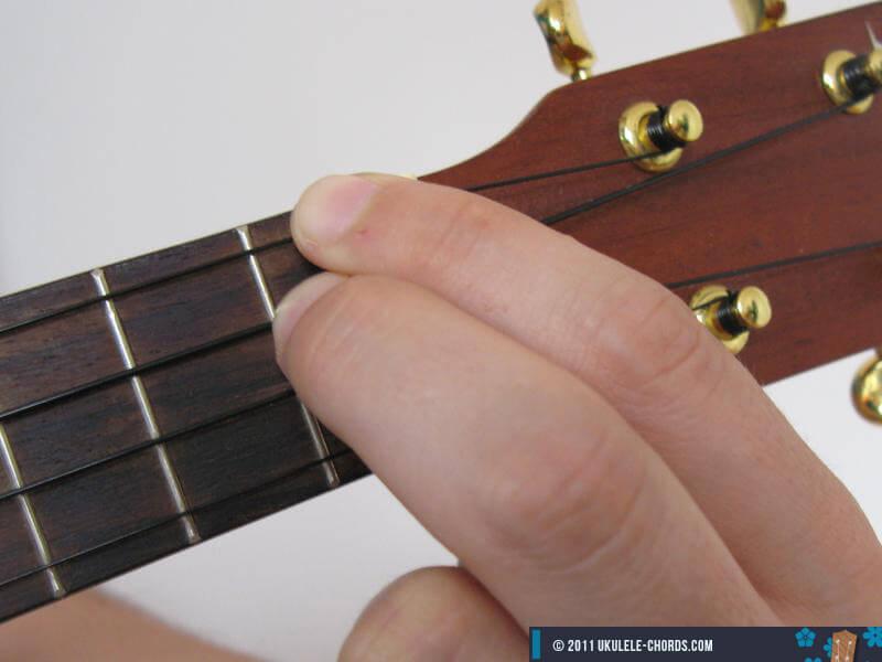 C M Chord Ukulele Images Chord Chart Guitar Complete