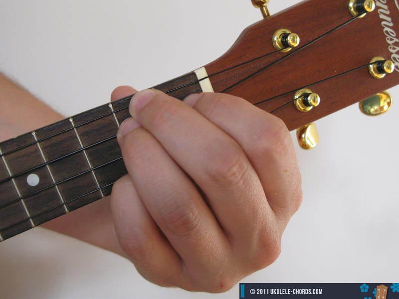 Em6 Ukulele Chord D Tuning