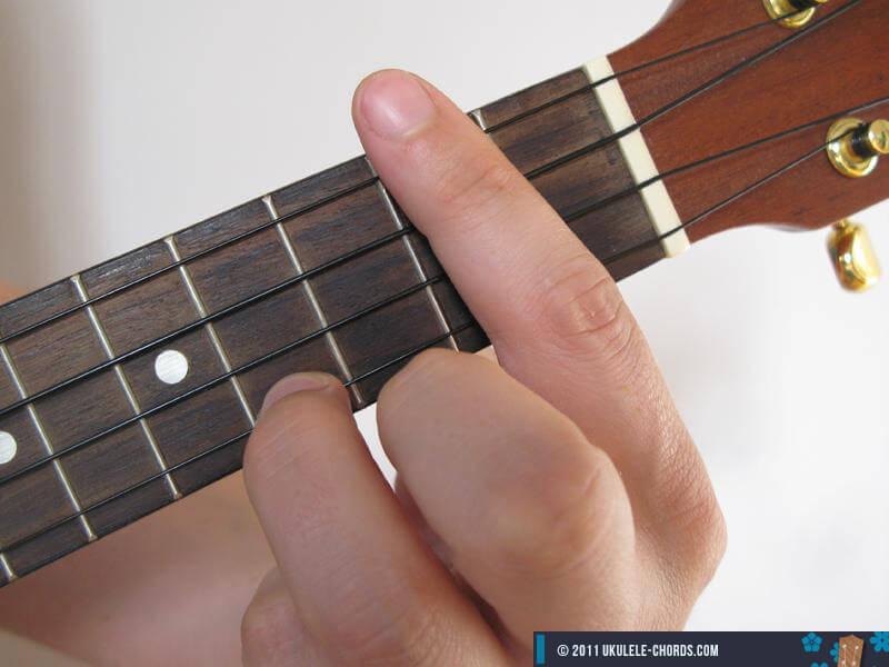 Dmaj7 Ukulele chord