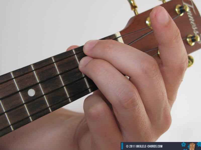 Dsus2 Ukulele chord