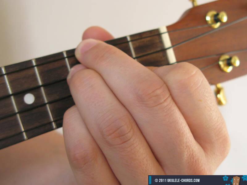D#m6 Ukulele chord
