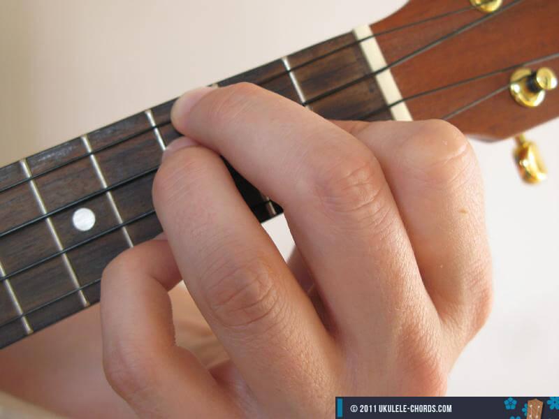 Ebm7 Ukulele chord