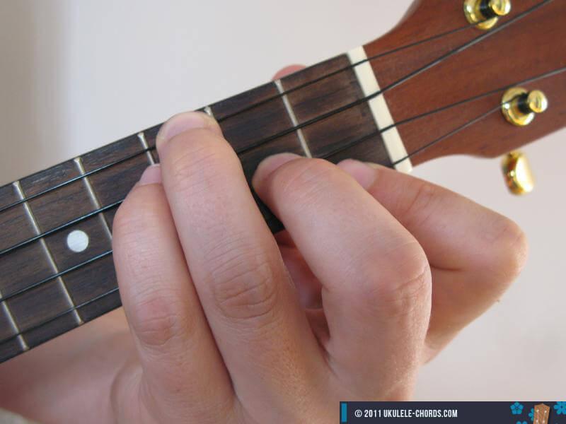Ebm Ukulele chord