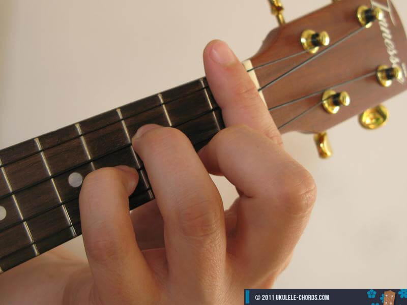 D#sus4 Ukulele chord