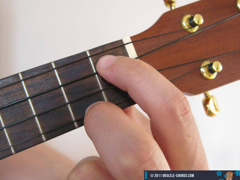 Em6 Ukulele chord