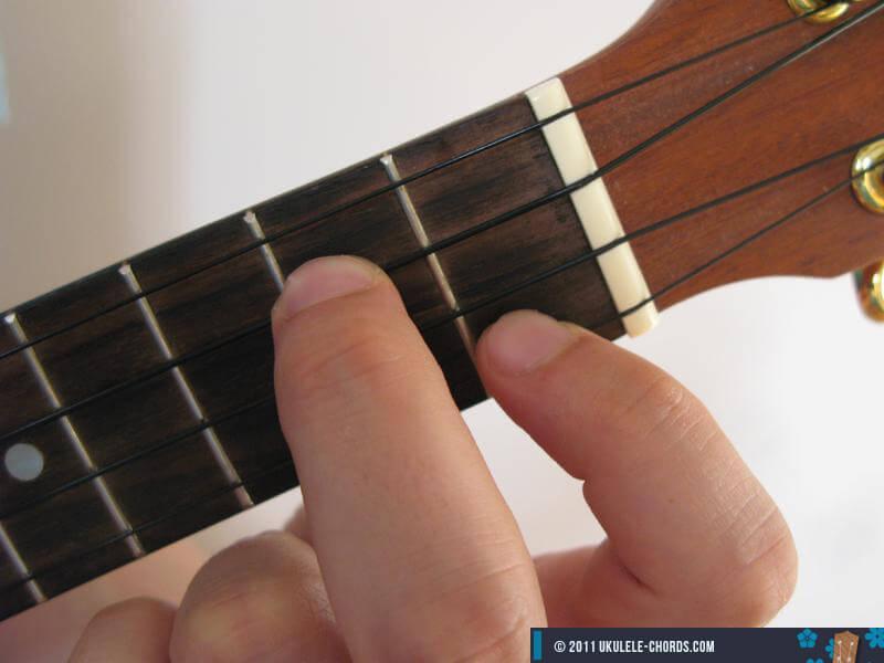 Gbm9 Fm9 Ukulele Chord D Tuning