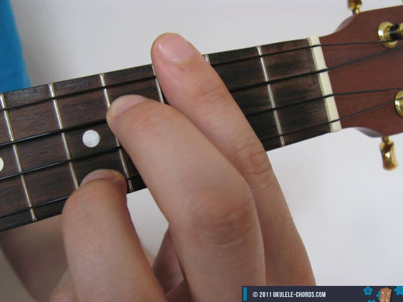 C7 Ukulele Chord Position 2 Slack Key