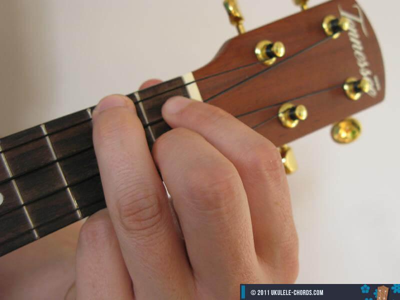 Caug Ukulele chord