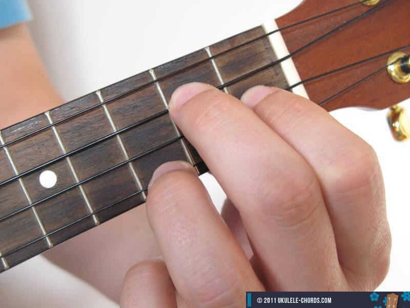 D7sus4 Ukulele Chord - Baritone