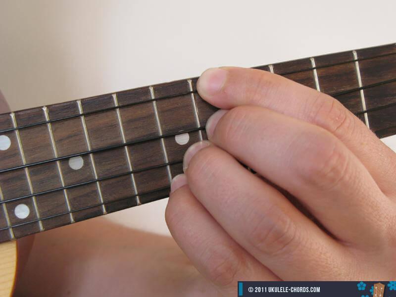 F#7sus4 Ukulele chord