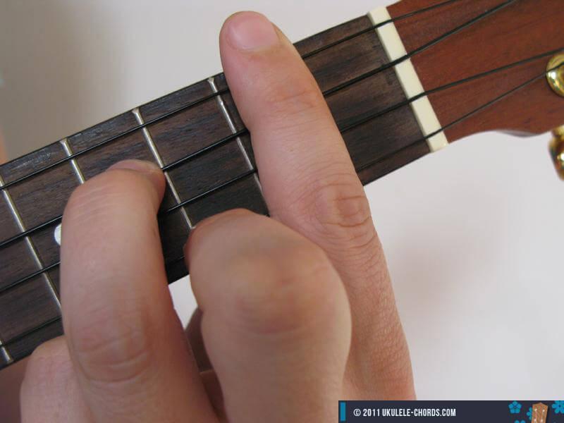 Dbm7b5 (C#m7b5) Ukulele Chord - Baritone