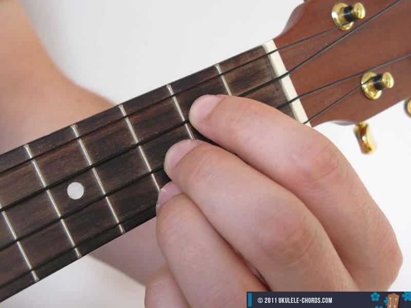 Gsus4 Ukulele chord